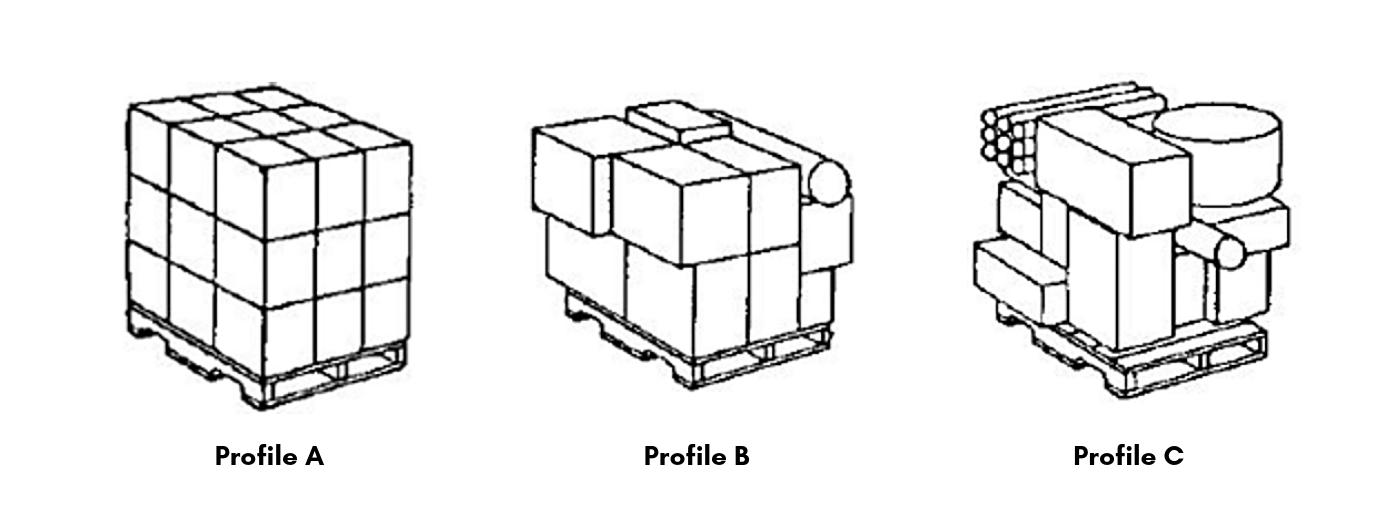 Pallet Load Profile
